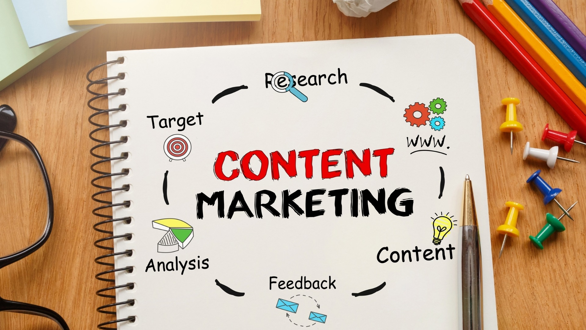 Content Marketing is one of the smartest ways to improve your website - Freelance NI Copywriter, Tall Paul Marketing