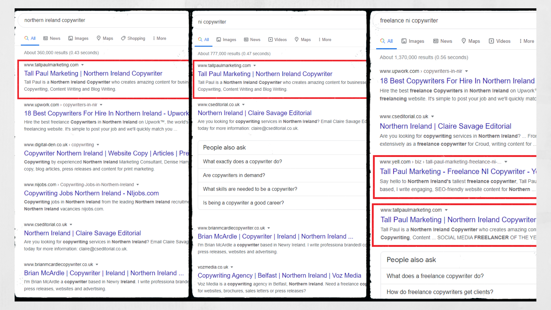 In the last nine months I've crept on to Google's first page of results and up to the top of the page. Content Marketing Agency NI - Tall Paul Marketing