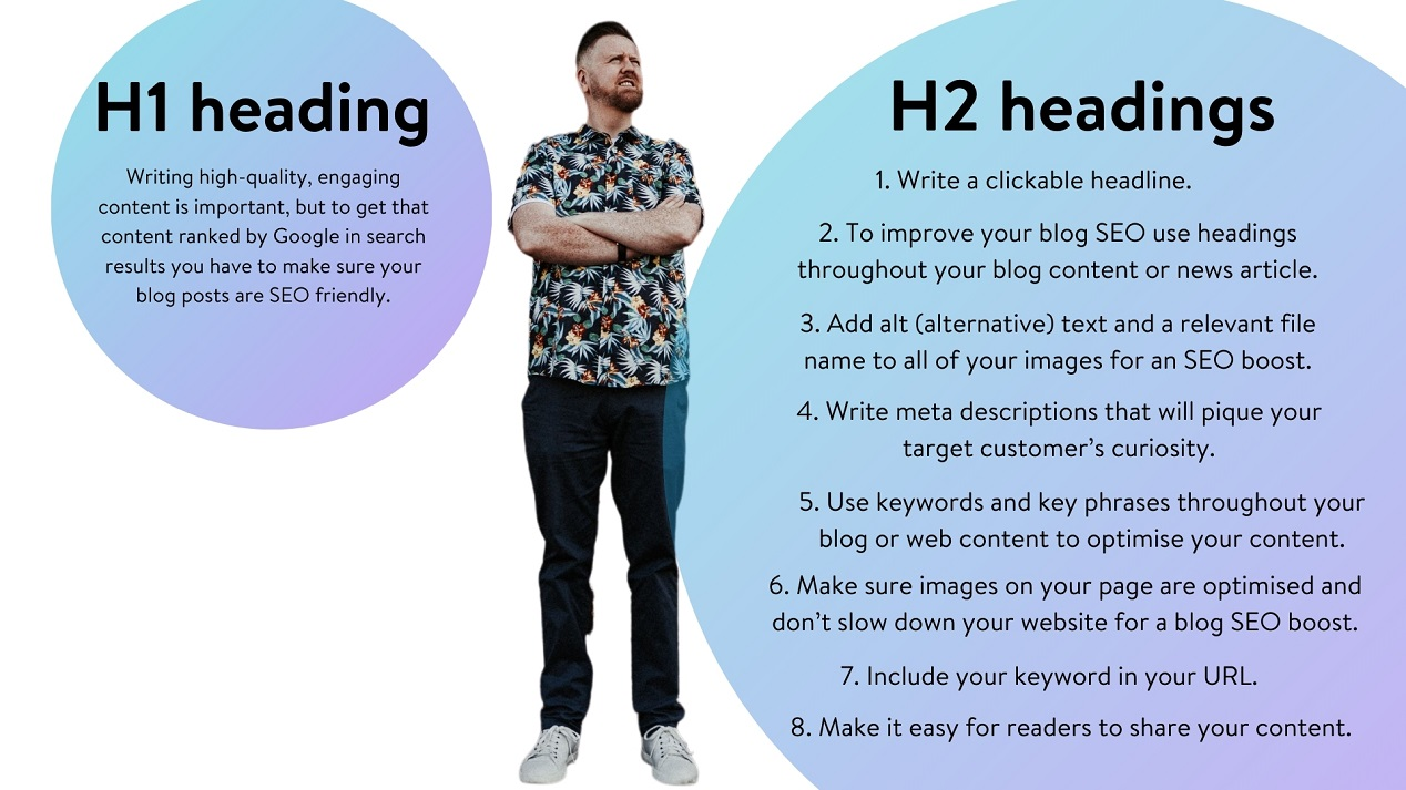 Optimise your blog for Google search results by adding H1 and H2 headings to your posts - Northern Ireland digital marketing tips